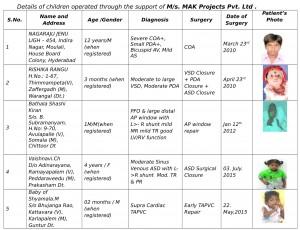 patient-details-to-mak-projects-1