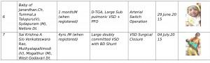 patient-details-to-mak-projects-2