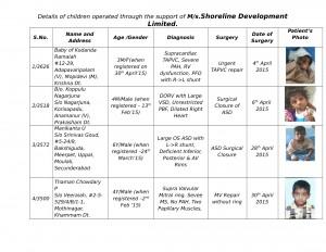 patient-details-to-shoreline-developments-ltd-1