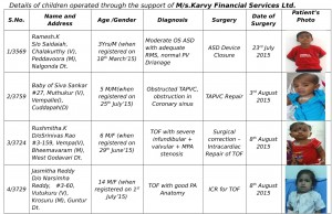 patient-details-to-karvy-financial-services-1