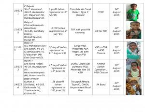 patient-details-toocean-sparkle-ltd-3